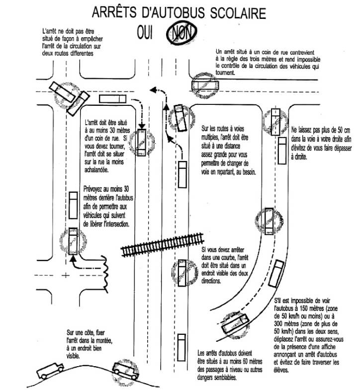 determiner emplacement diagramme arret bus
